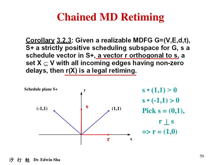 Chained MD Retiming