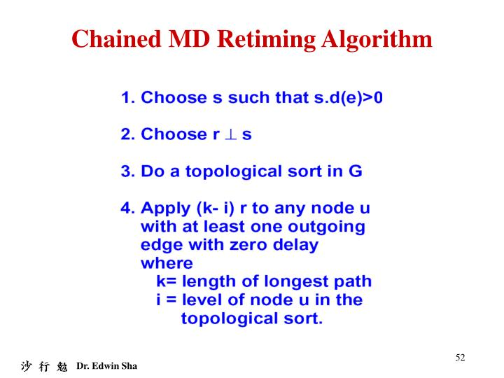 Chained MD Retiming Algorithm