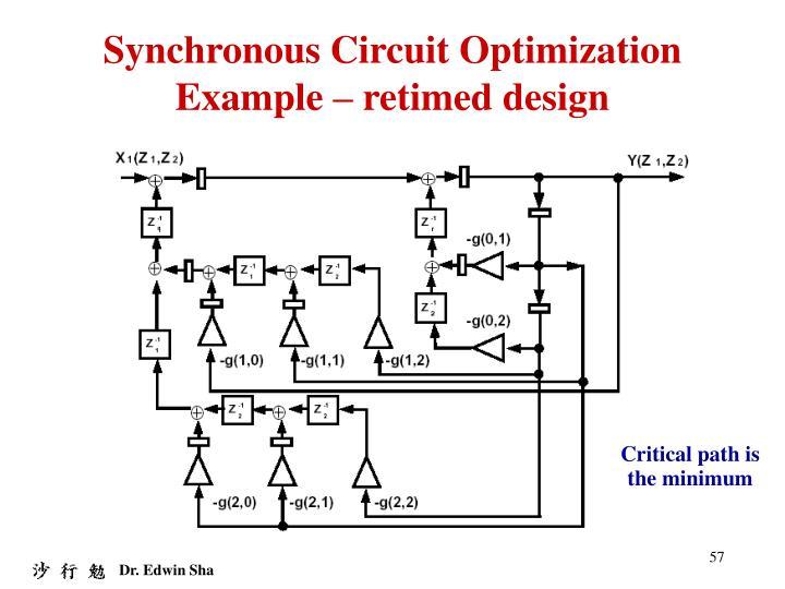 Synchronous Circuit Optimization Example – retimed design