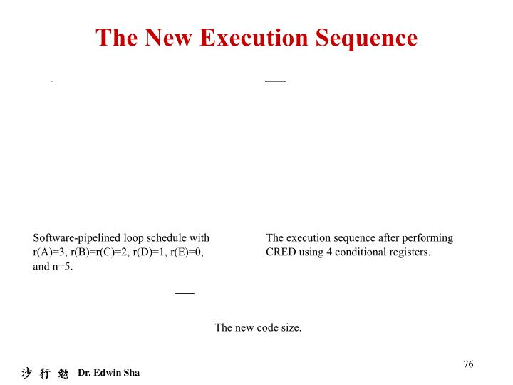 The New Execution Sequence