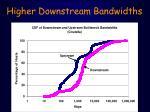 higher downstream bandwidths