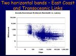 two horizontal bands east coast and transoceanic links