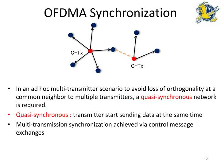OFDMA Synchronization