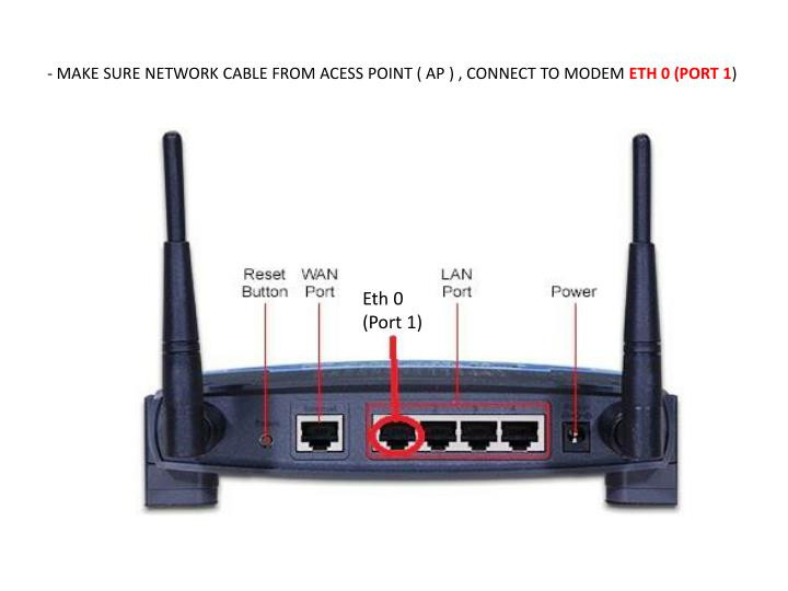 - MAKE SURE NETWORK CABLE FROM ACESS POINT ( AP ) , CONNECT TO MODEM
