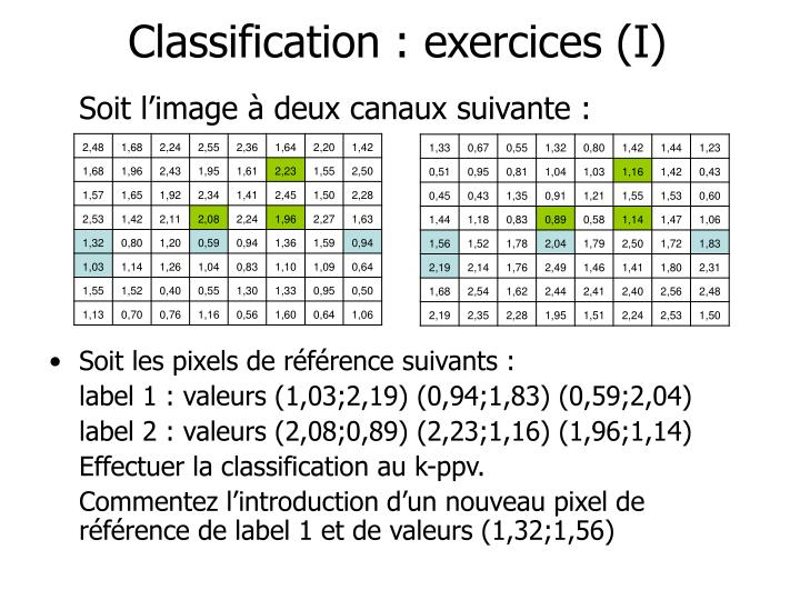 Classification : exercices (I)