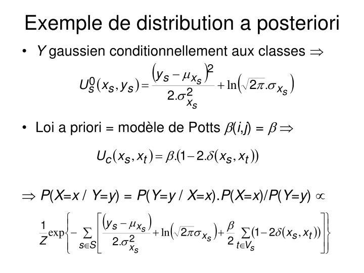 Exemple de distribution a posteriori