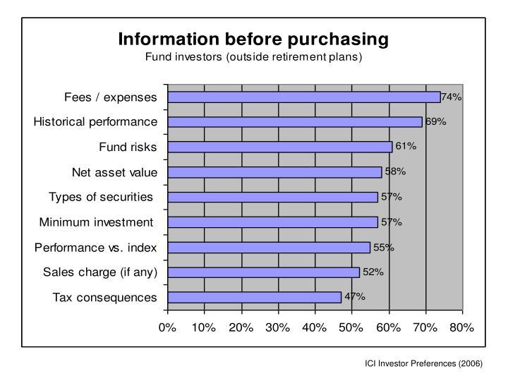 ICI Investor Preferences (2006)