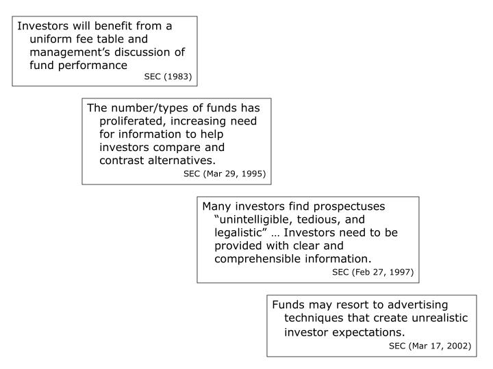 Investors will benefit from a uniform fee table and management's discussion of fund performance