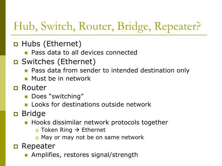 Hub, Switch, Router, Bridge, Repeater?