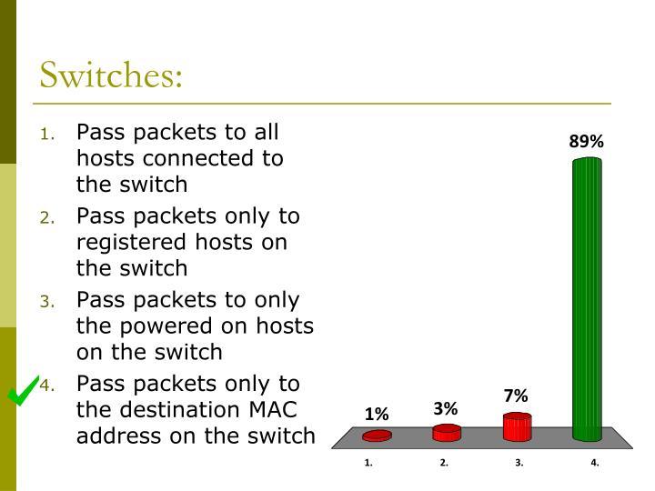 Switches: