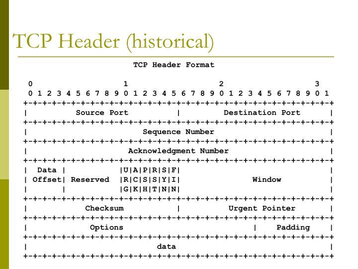 TCP Header (historical)