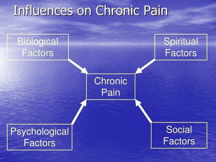 Influences on Chronic Pain