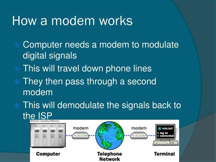 How a modem works