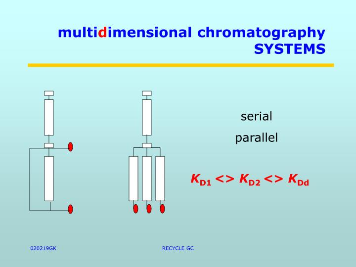 Multi d imensional chromatography systems