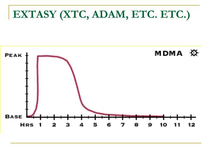 EXTASY (XTC, ADAM, ETC. ETC.)
