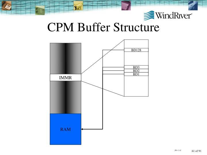 CPM Buffer Structure