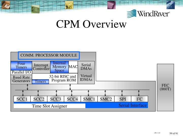 CPM Overview