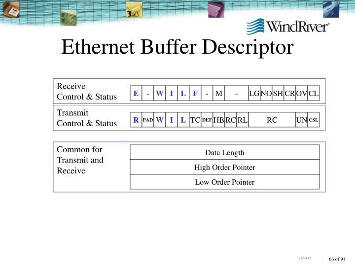 Ethernet Buffer Descriptor
