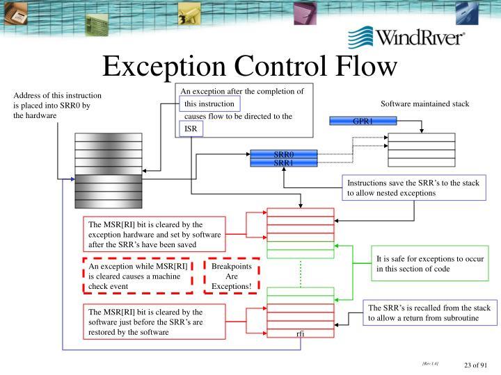 Exception Control Flow