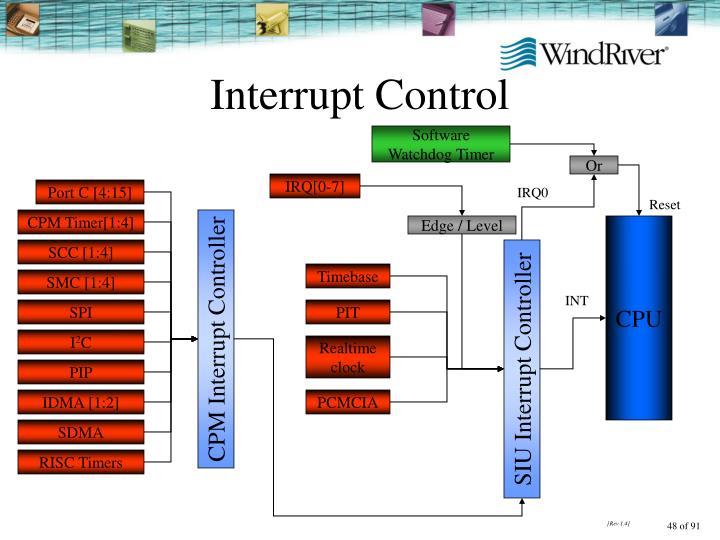 Interrupt Control