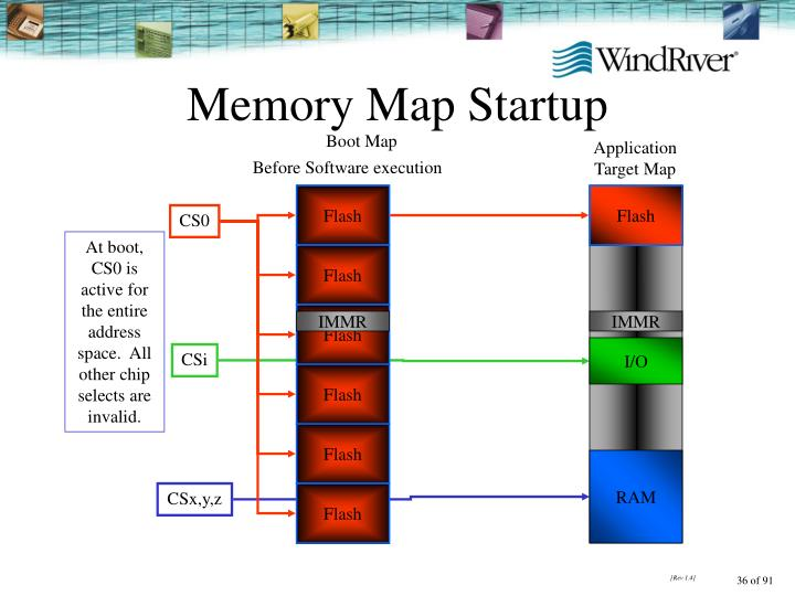 Memory Map Startup