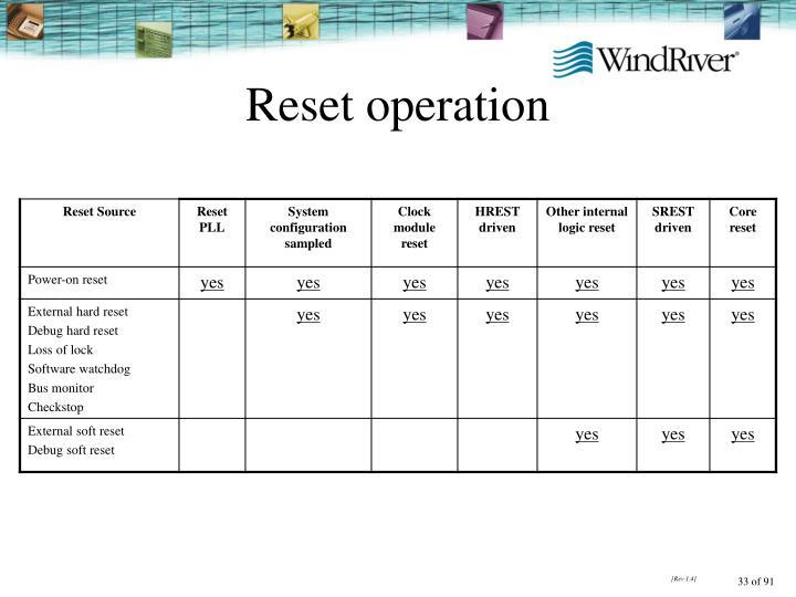 Reset operation