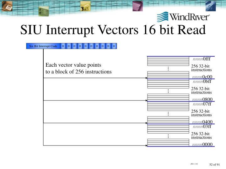 Six Bit Interrupt Code