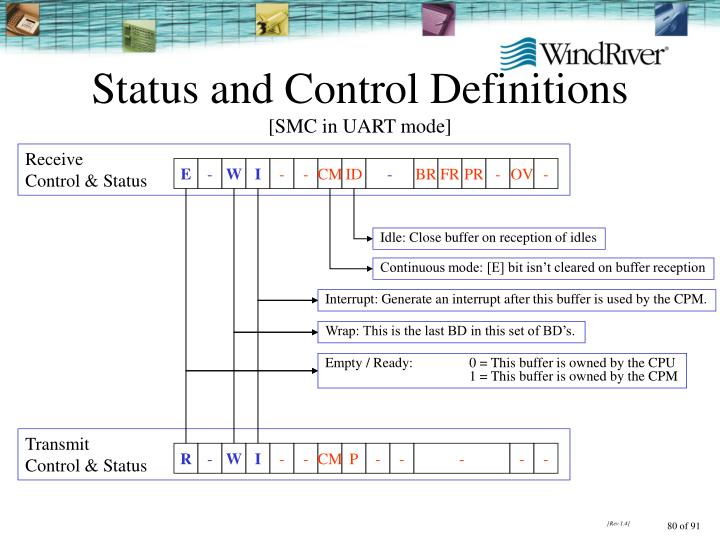 Status and Control Definitions