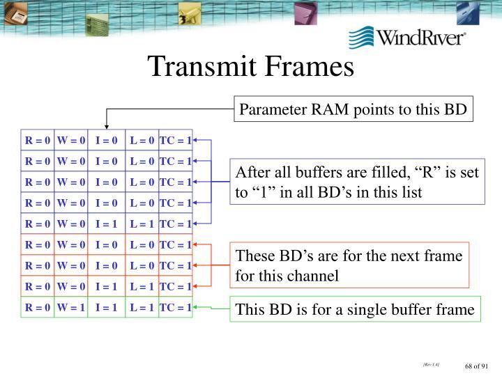 Transmit Frames