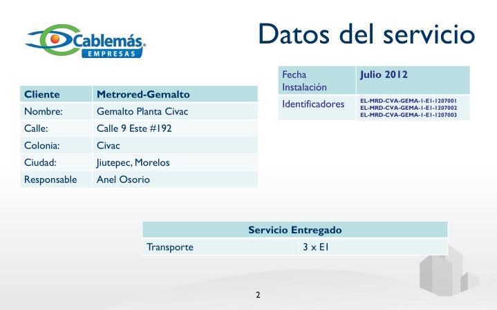 Datos del servicio