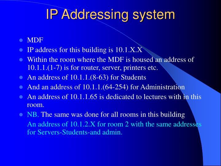 IP Addressing system