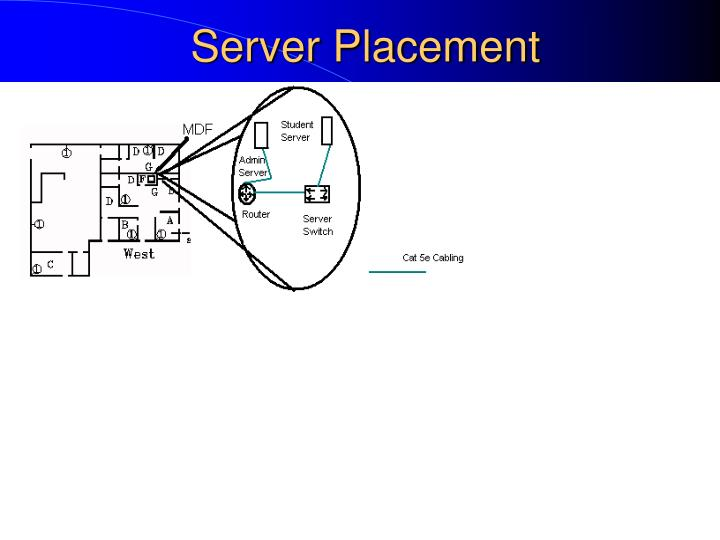 Server Placement
