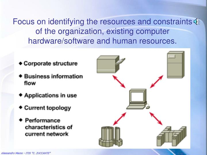 Focus on identifying the resources and constraints of the organization, existing computer hardware/software and human resources.