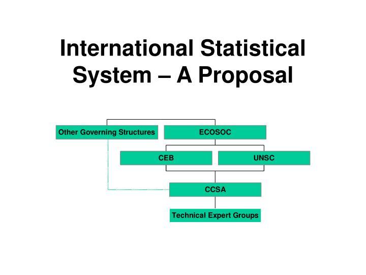 International Statistical System – A Proposal