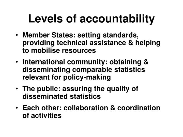 Levels of accountability