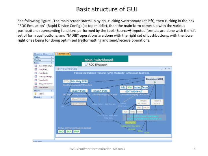 Basic structure of GUI