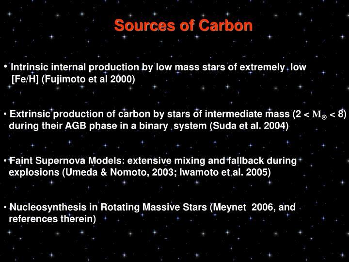 Sources of Carbon