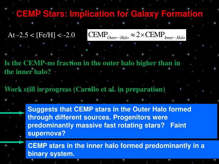 CEMP Stars: Implication for Galaxy Formation
