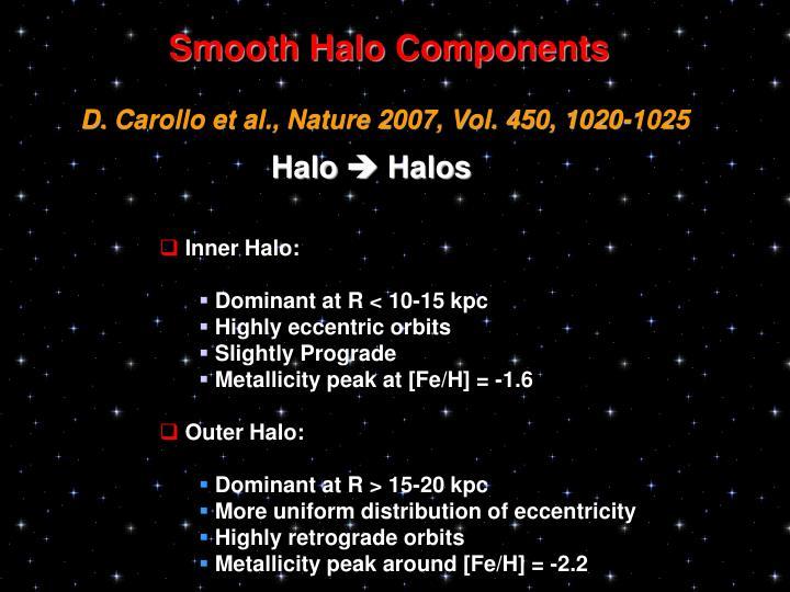 Smooth Halo Components