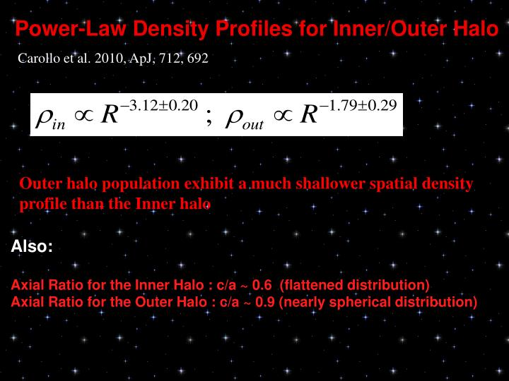 Power-Law Density Profiles for Inner/Outer Halo