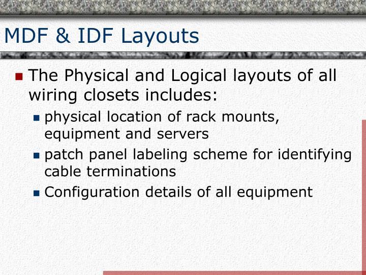 MDF & IDF Layouts