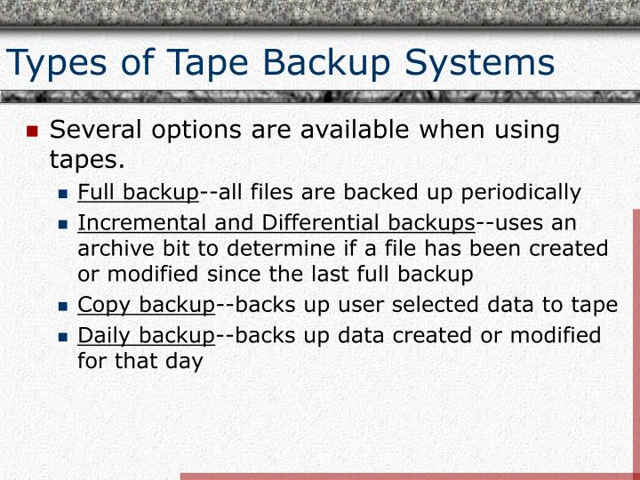 Types of Tape Backup Systems