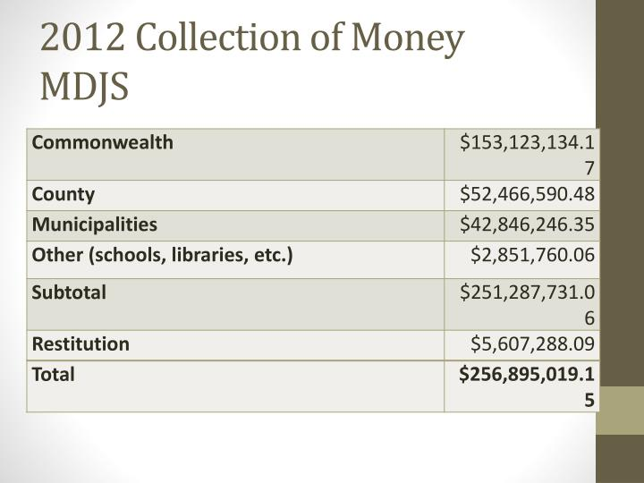 2012 Collection of Money MDJS