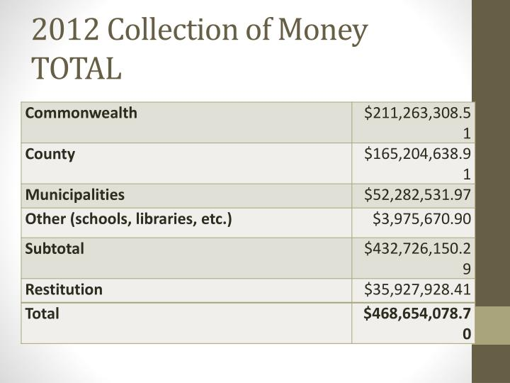 2012 Collection of Money TOTAL