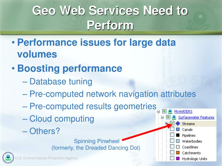 Geo Web Services Need to Perform