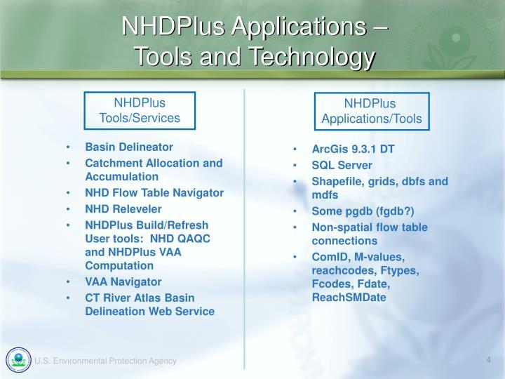 NHDPlus Applications –