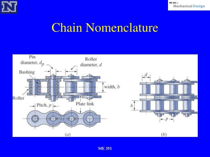 Chain Nomenclature