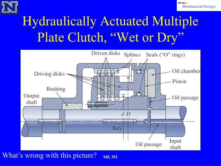 """Hydraulically Actuated Multiple Plate Clutch, """"Wet or Dry"""""""