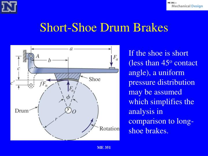 Short-Shoe Drum Brakes