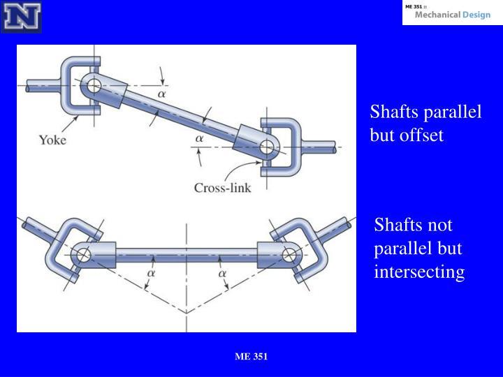 Shafts parallel